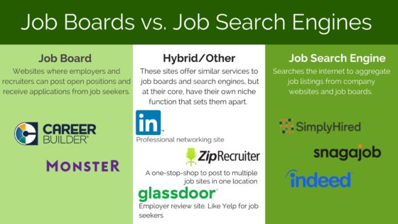 Job Board Vs Job Search Engine What You Don T Know May Cost